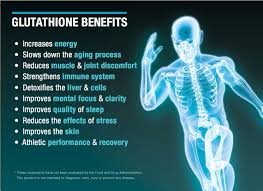 Glutathione Injection Package