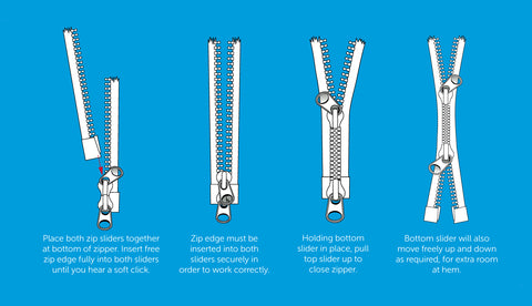 How to use a 2-way Zip