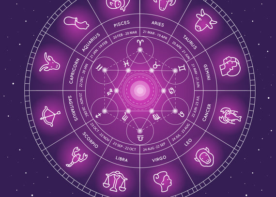 What are your Sun Sign's Power Gemstones?