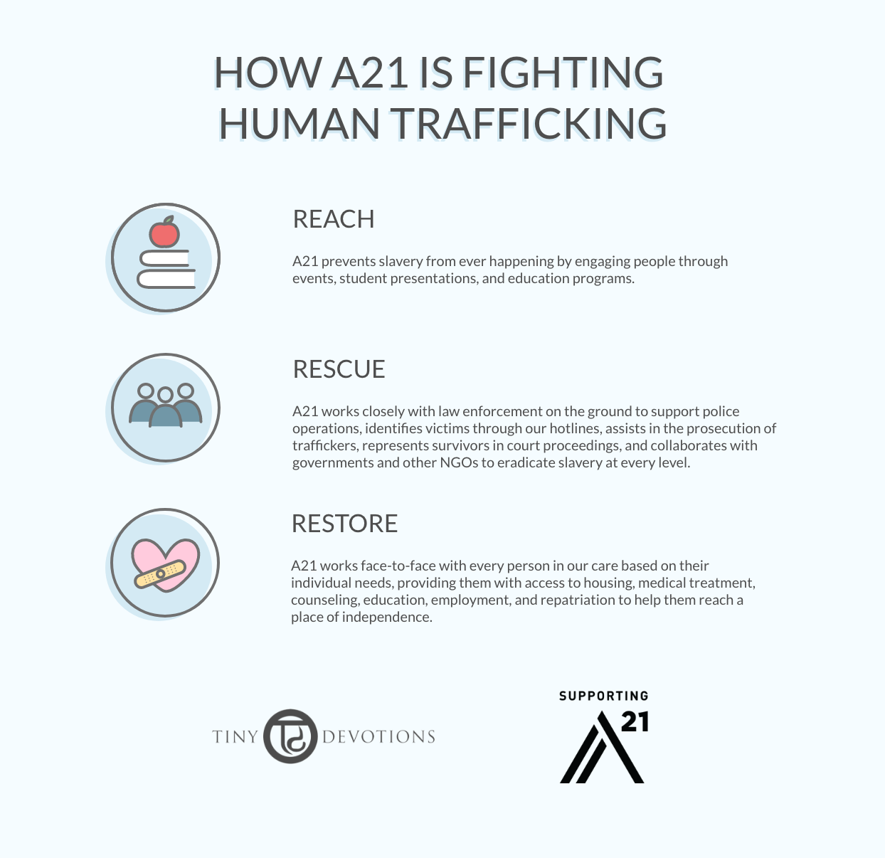 a21 infographic