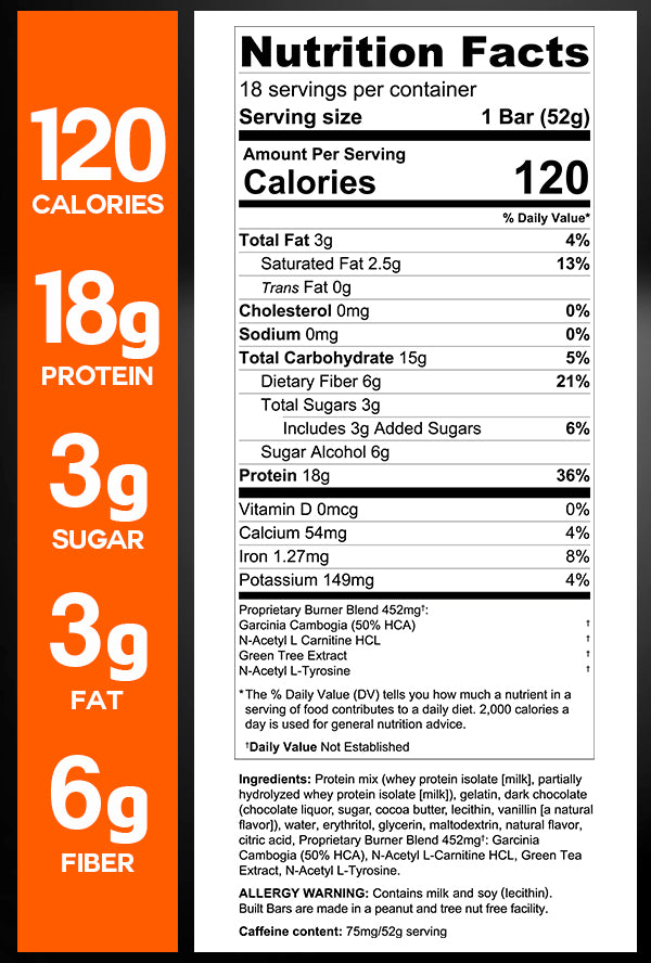 Built Burner Nutritional Facts