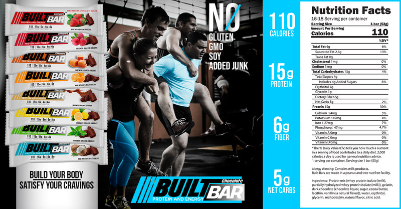 built bar protein and energy bar nutrition facts