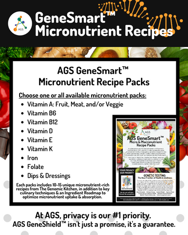 (PRW) AGS GeneSmart™ Micronutrient Recipe Packs