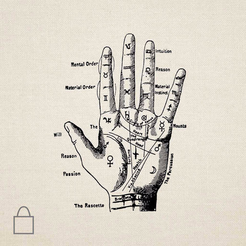Palmistry Hand Tote Bags