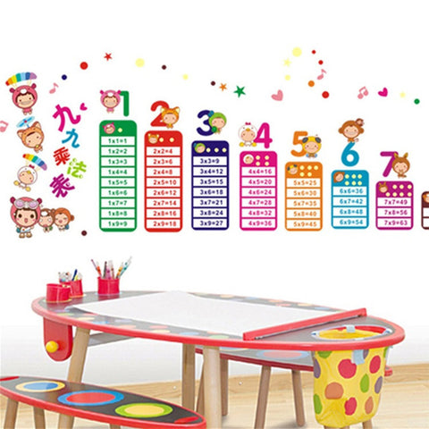 Newly Cartoon Multiplication Table PVC Removable
