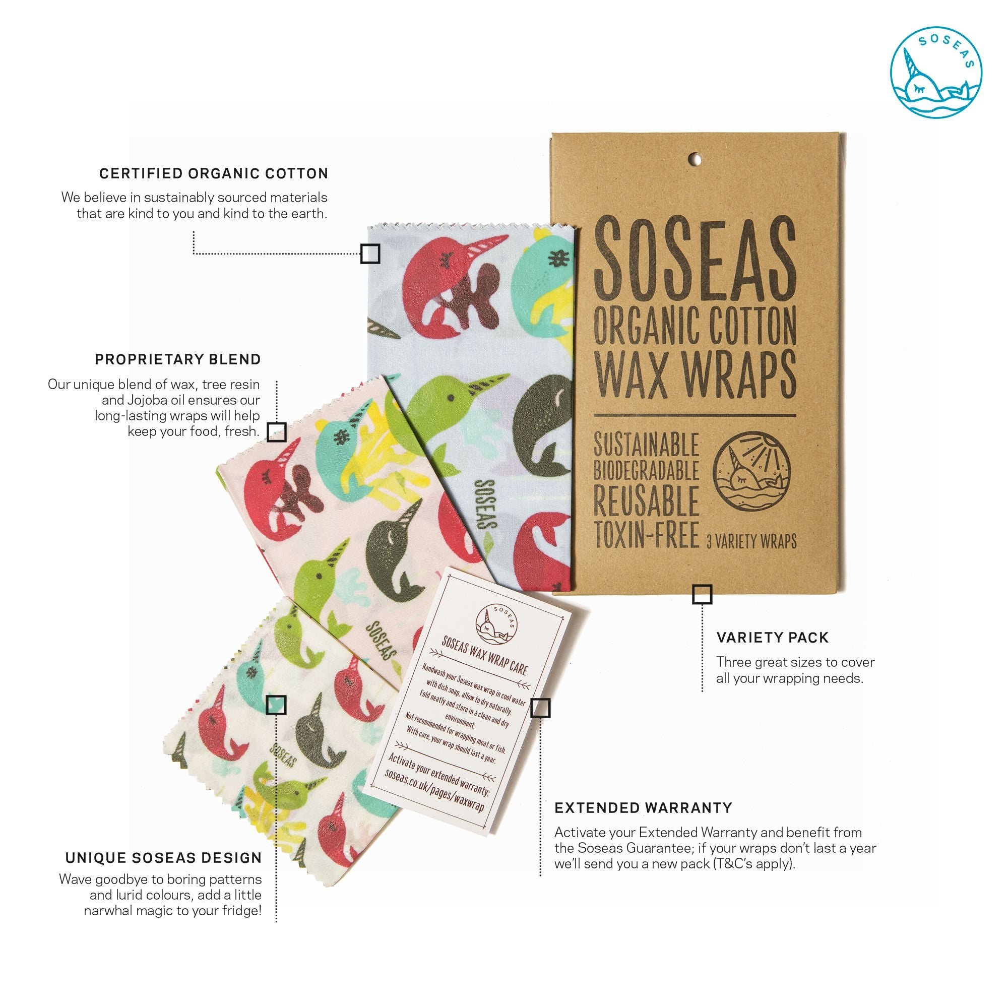 Beeswax Wraps Infographic