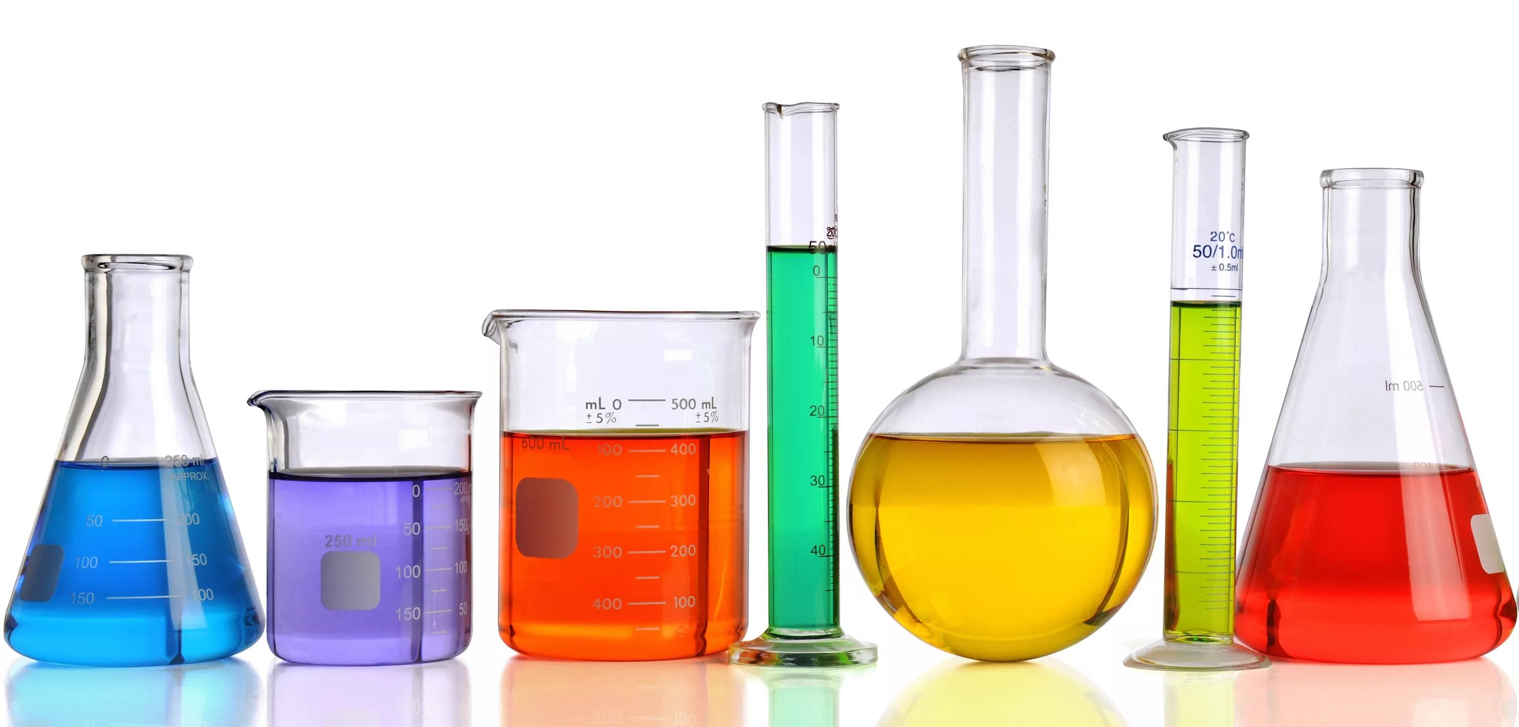 Common Lab Glassware and its Uses