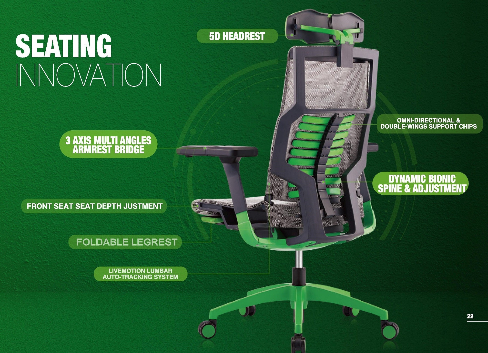 Pofit Gaming Chair Product Description