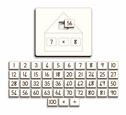 Multiply and Divide House – Gr 3 - FleaWeb
