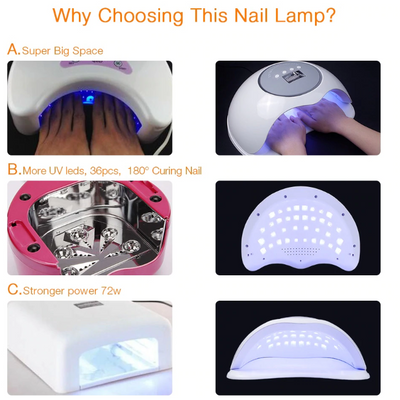 UV LED Gel Timer Light Lamp for Nail Art - Trendy Cyborg
