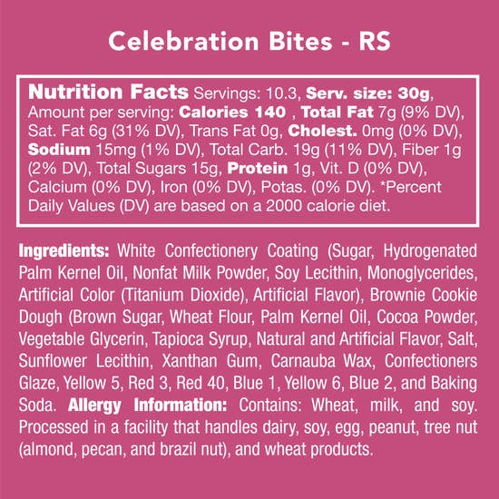 Celebration Bites - TheArtsyBox