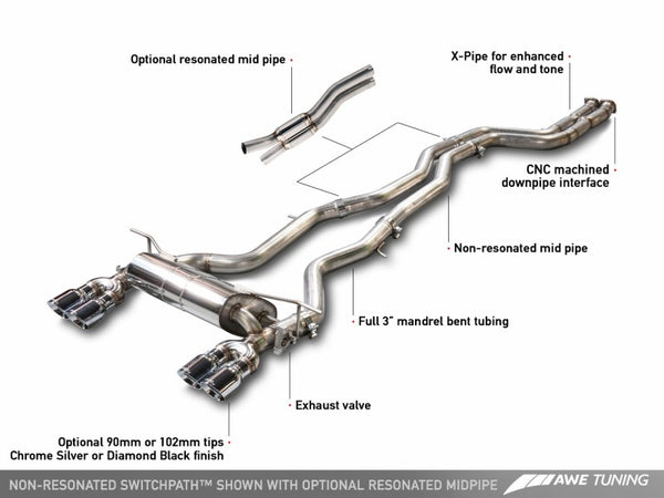 AWE Tuning BMW F8X M3/M4 Non Resonated SwitchPath Exhaust - Chrome Silver Tips (102mm) - Euromotive