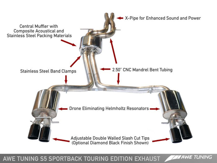 AWE Tuning B8 / B8.5 S5 Sportback Touring Edition Exhaust - Non-Resonated - Diamond Black Tips - Euromotive