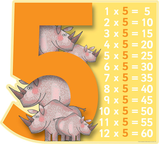 Multiplication Sign Times 5