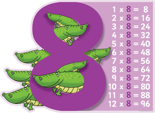 Multiplication Sign Times 8