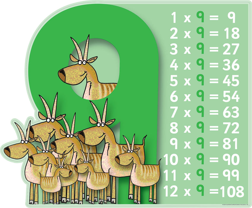 Multiplication Sign Times 9