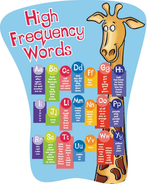 High Frequency Words Sign