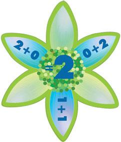 Floral Number Bonds sign Two