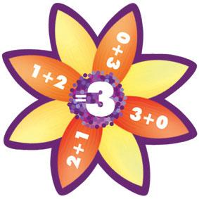 Floral Number Bonds sign Three