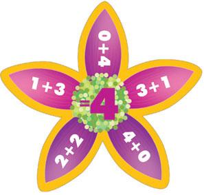 Floral Number Bonds sign Four