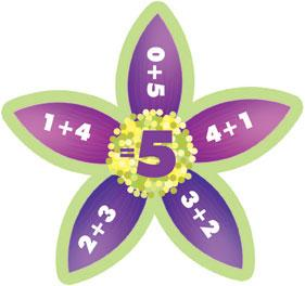 Floral Number Bonds sign Five