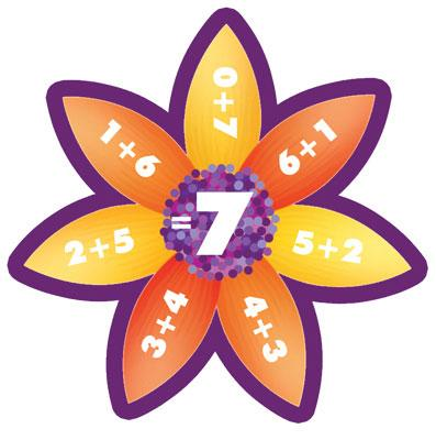Floral Number Bonds sign Seven