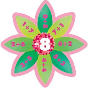 Floral Number Bonds sign Eight