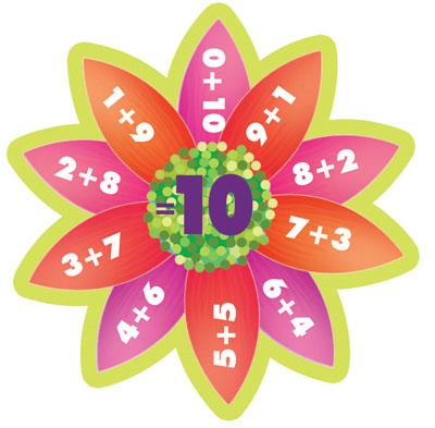 Floral Number Bonds sign Ten