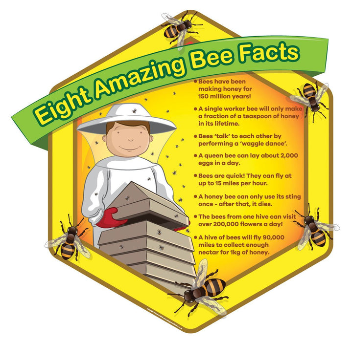 Bee Facts Sign