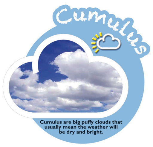 Cloud forms signs Cumulus
