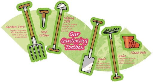 Wavy Garden Tools Set of 2 Signs