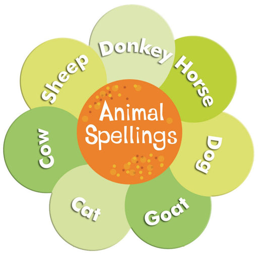 Spelling Flower Sign - Animals