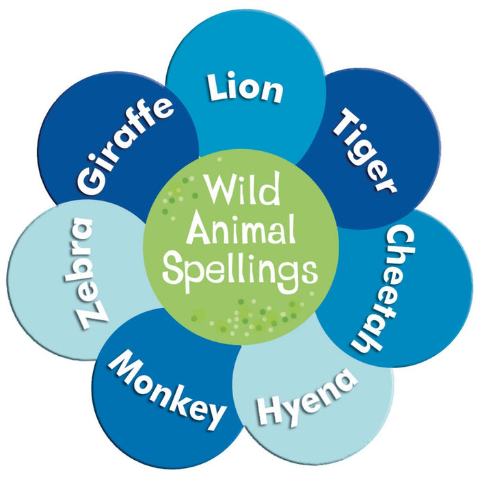 Spelling Flower Sign - Wild Animals