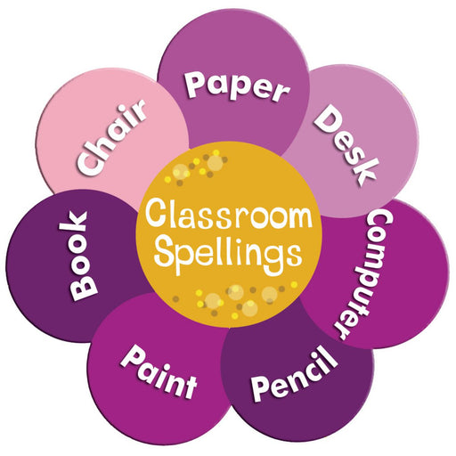 Spelling Flower Sign - Classroom