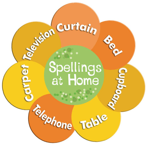 Spelling Flower Sign - At home