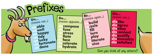 Prefixes and Words Ending signs