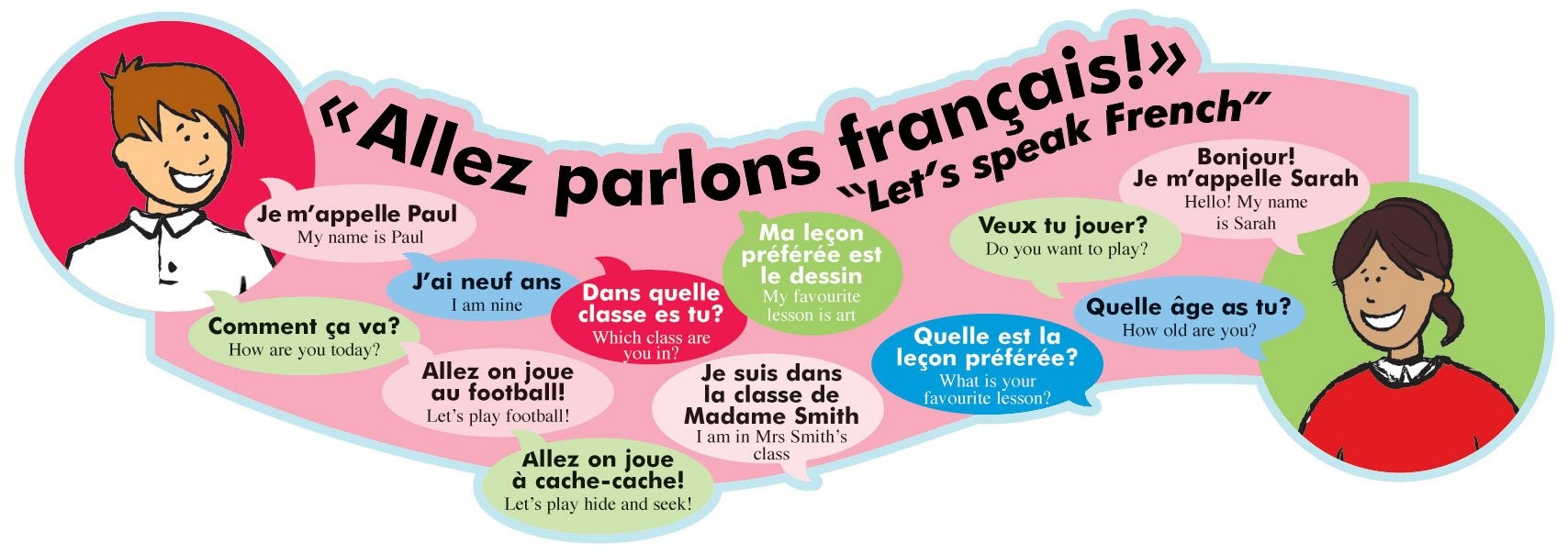 Let's Speak French Sign