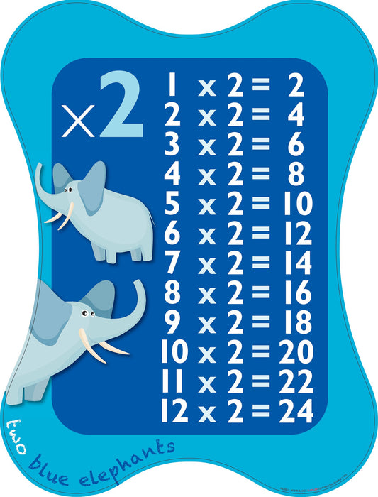 Multiplication Sign 2x Table