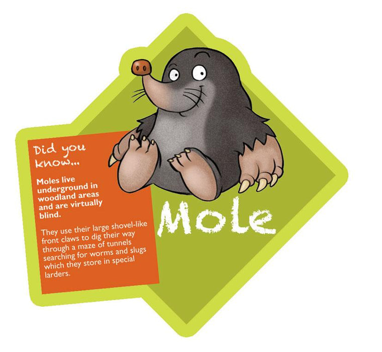 Did you know Woodland characters Mole