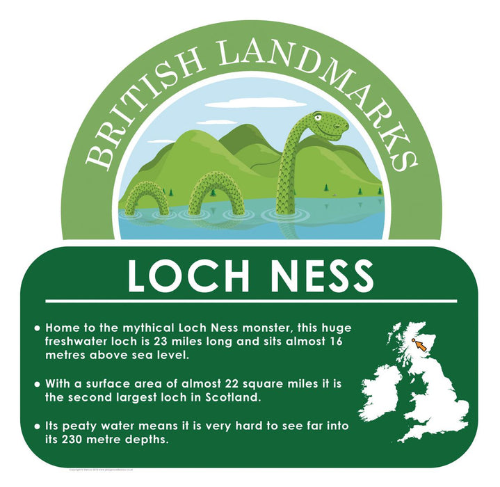 British Landmarks - Loch Ness Sign