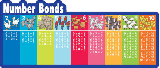 Colourful Number Bonds 2-10