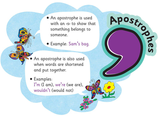 Jolly Phonics Punctuation Clouds Apostrophes