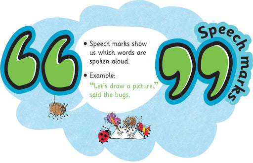 Jolly Phonics Punctuation Clouds Speech Marks