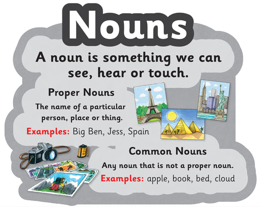 Jolly Phonics Parts of Speech Nouns