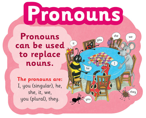 Jolly Phonics Parts of Speech Pronouns