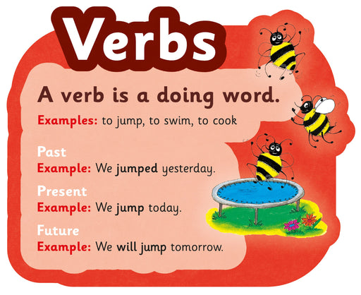 Jolly Phonics Parts of Speech Verbs