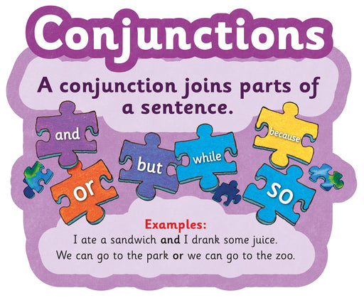Jolly Phonics Parts of Speech Conjunctions