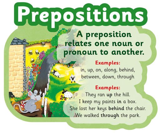 Jolly Phonics Parts of Speech Prepositions