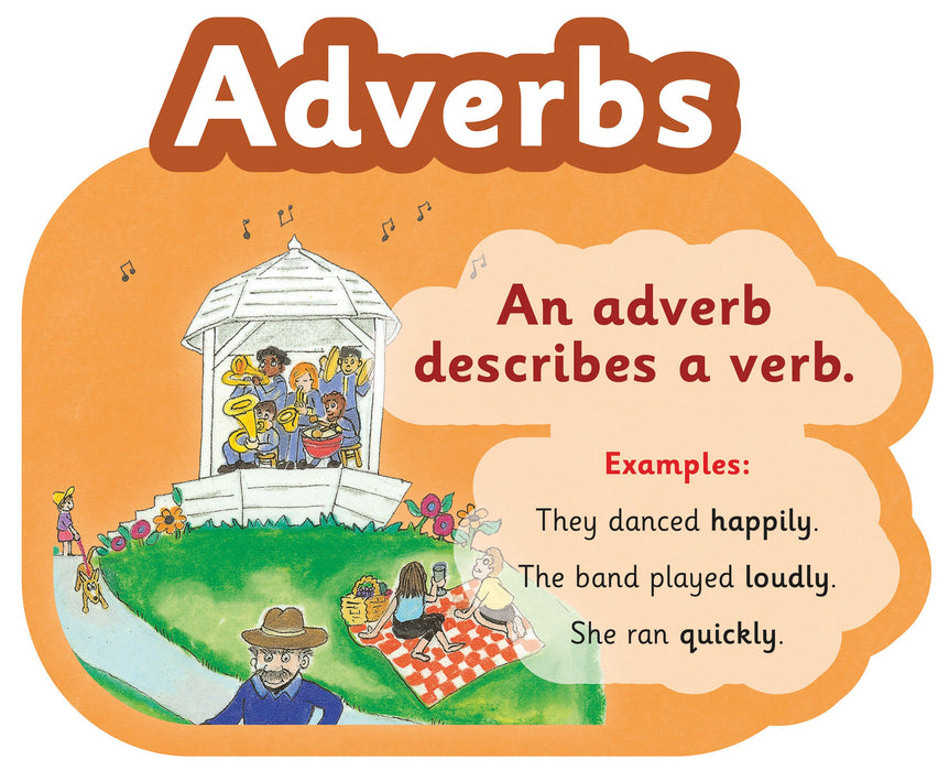 Jolly Phonics Parts of Speech Adverbs