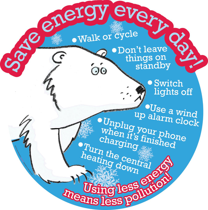 Think of the Environment  Save Energy Sign